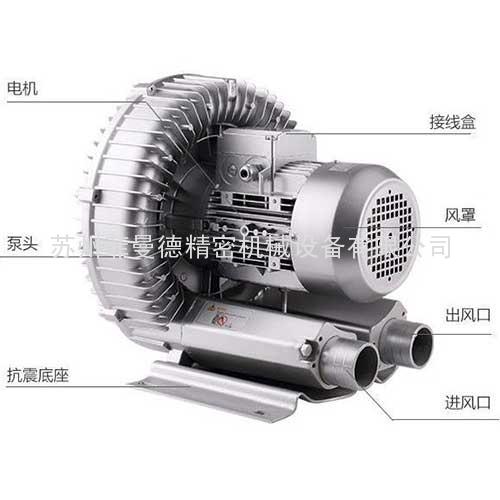 漩涡气泵原理以及选型、使用事项介绍