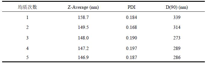 不同均质次数测试结果.png