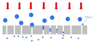 脂质体挤出器挤出原理示意图.png