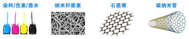 Will工业化生产型微射流高压均质机应用领域举例2.png