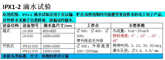 IPX12参数.jpg