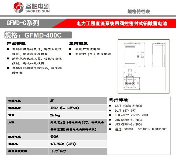 GFMD-400C.JPG