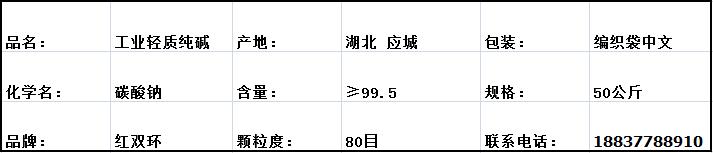 雙環 純堿 50.png