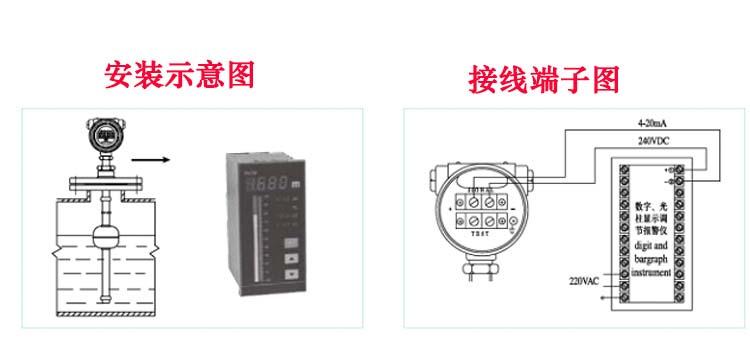 磁性液位變送器的安装方式