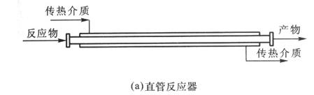 直管型管式反应器