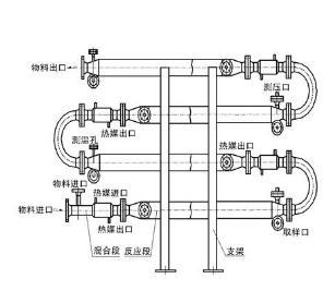 管式反应器2.png