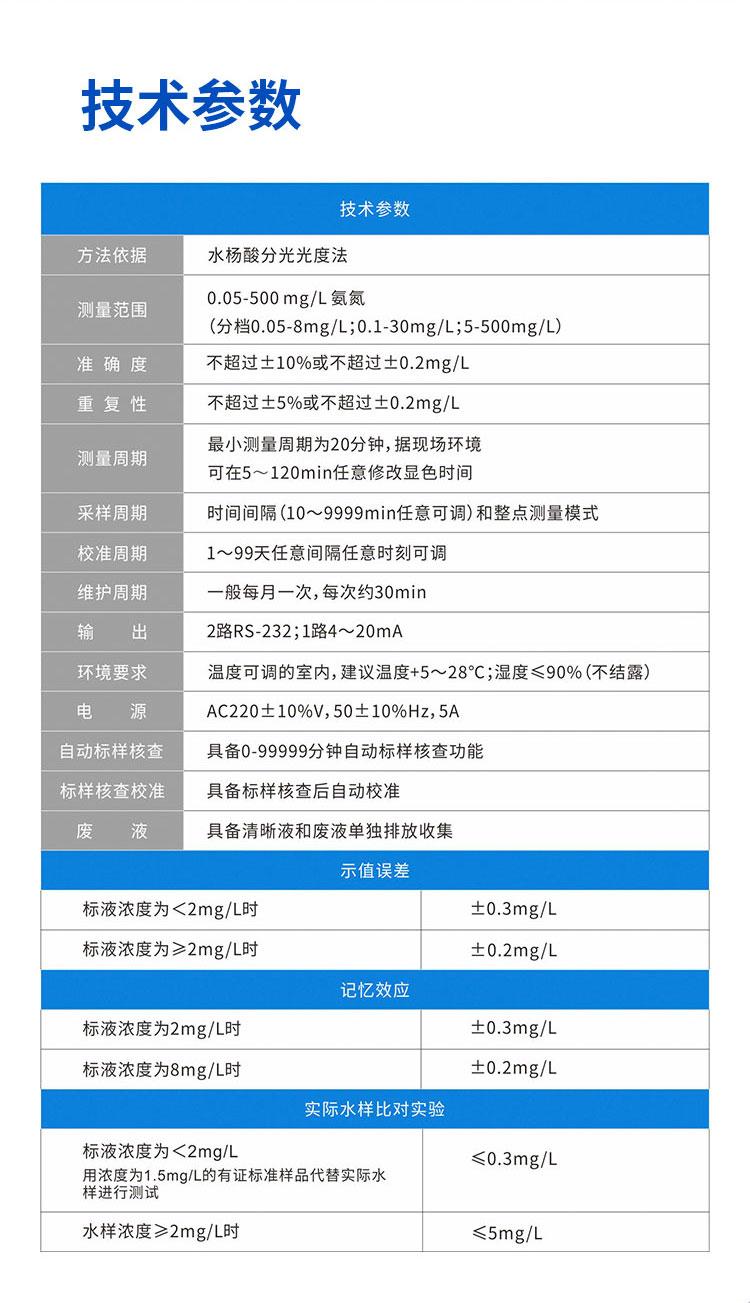 柜式COD-氨氮-总磷-总氮详情页_12.jpg